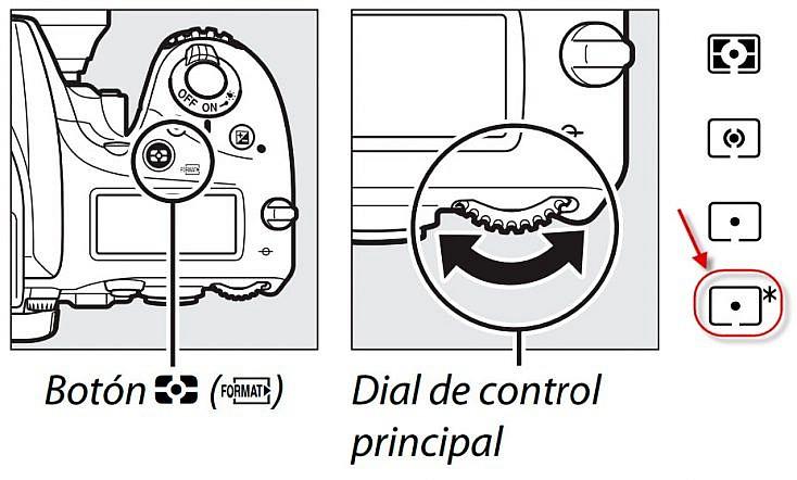 """Los Modos de Medición (""""Metering"""")"""