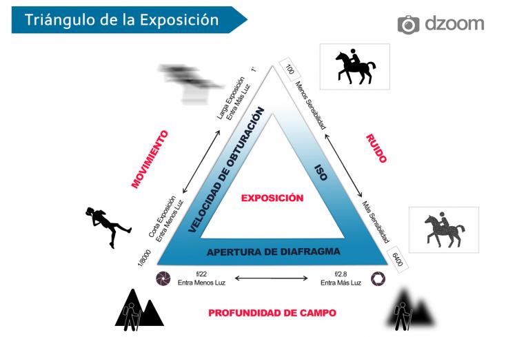 El Triángulo de la Luz